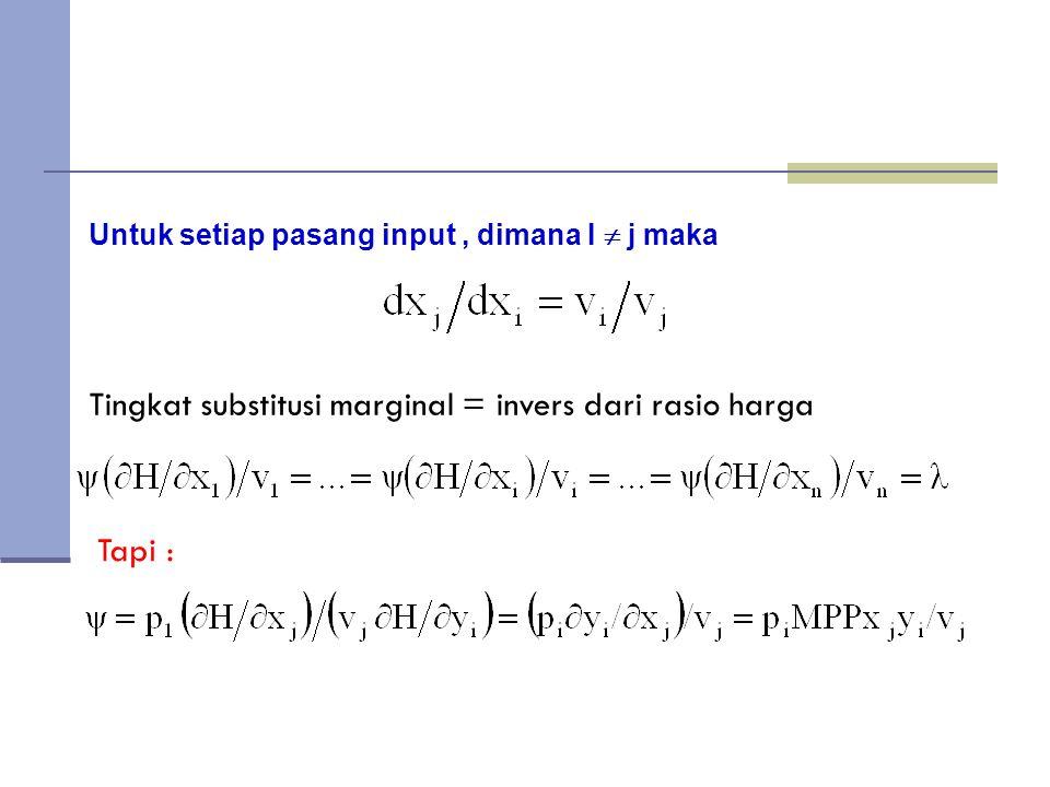Tingkat substitusi marginal = invers dari rasio harga
