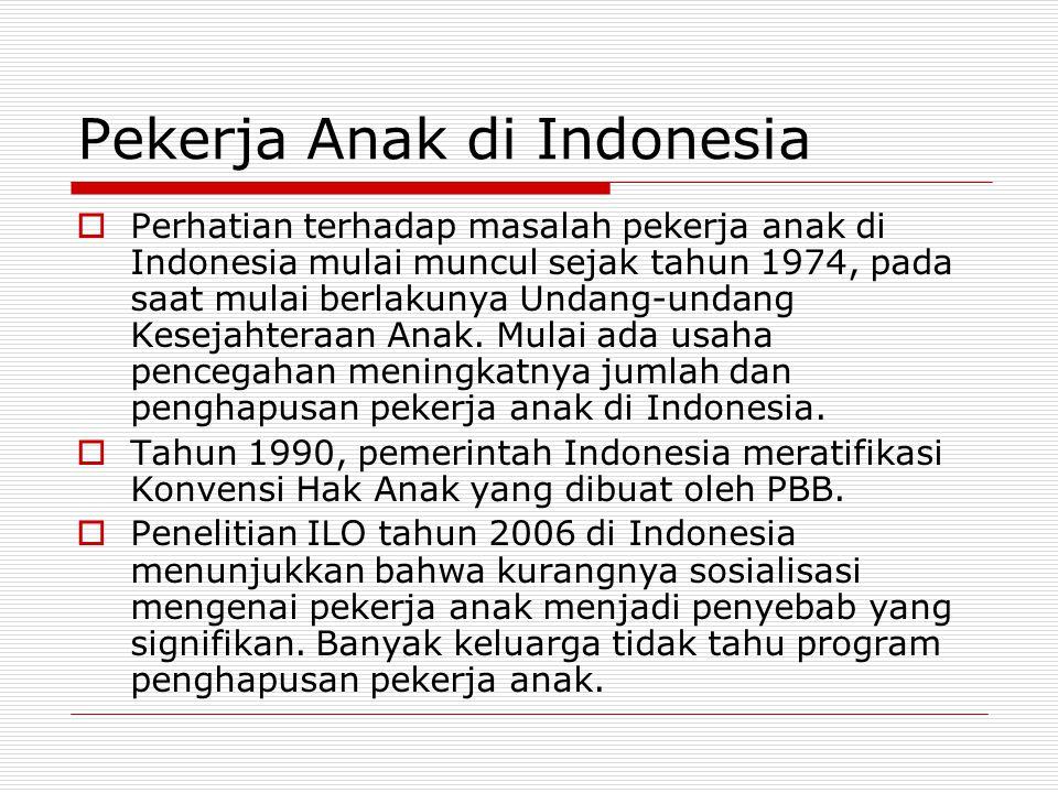 Pekerja Anak di Indonesia