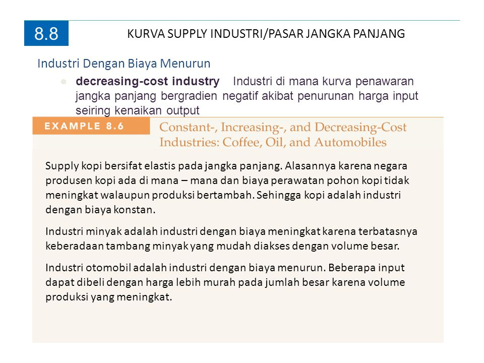 KURVA SUPPLY INDUSTRI/PASAR JANGKA PANJANG