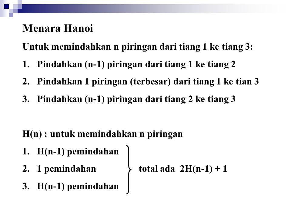 Menara Hanoi Untuk memindahkan n piringan dari tiang 1 ke tiang 3: