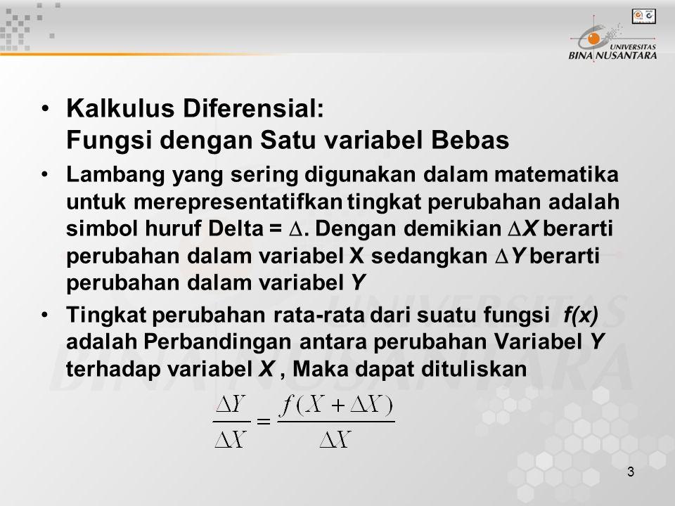 Kalkulus Diferensial: Fungsi dengan Satu variabel Bebas