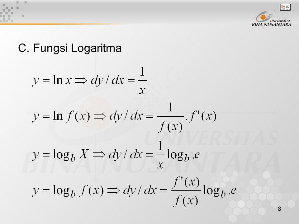C. Fungsi Logaritma