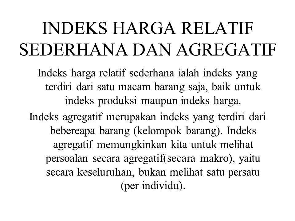 INDEKS HARGA RELATIF SEDERHANA DAN AGREGATIF