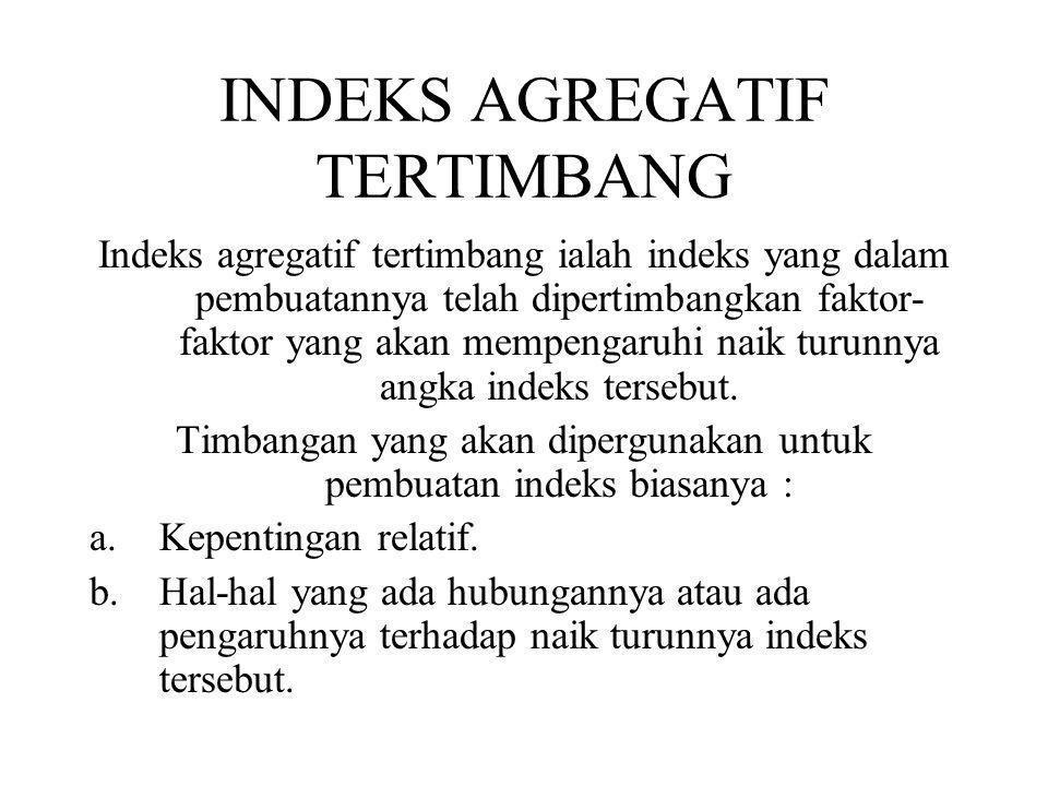 INDEKS AGREGATIF TERTIMBANG