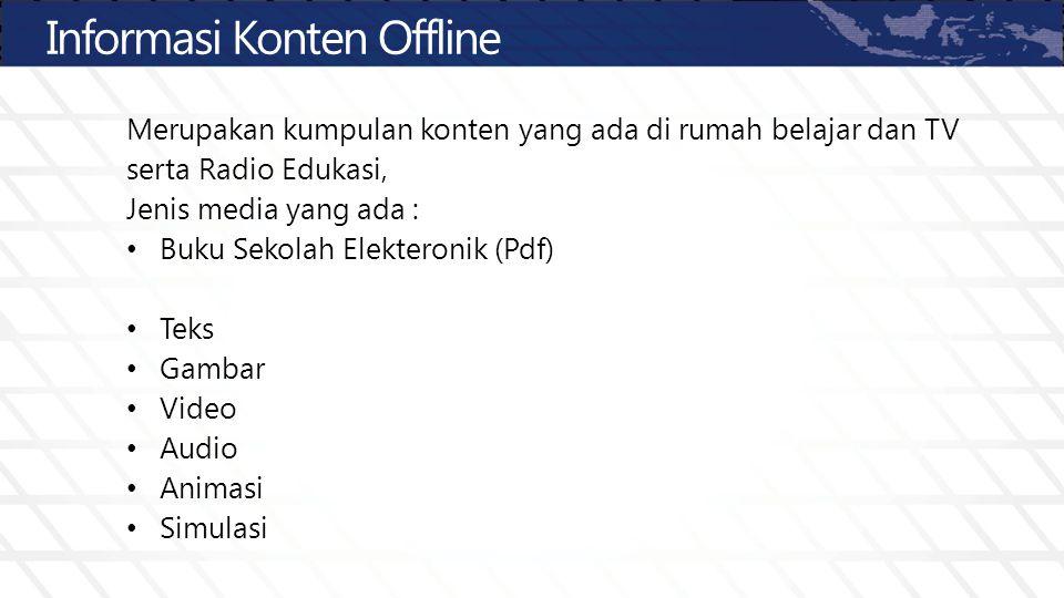 Informasi Konten Offline