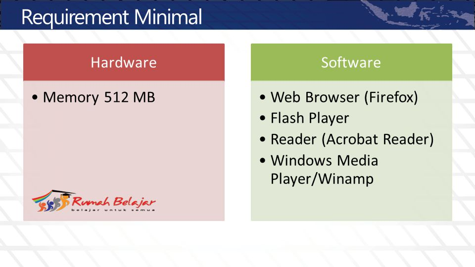 Requirement Minimal Hardware Memory 512 MB Software