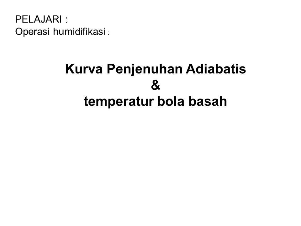 Kurva Penjenuhan Adiabatis & temperatur bola basah