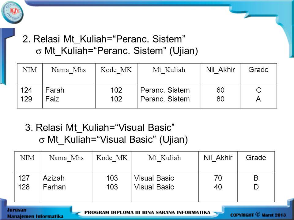 2. Relasi Mt_Kuliah= Peranc. Sistem
