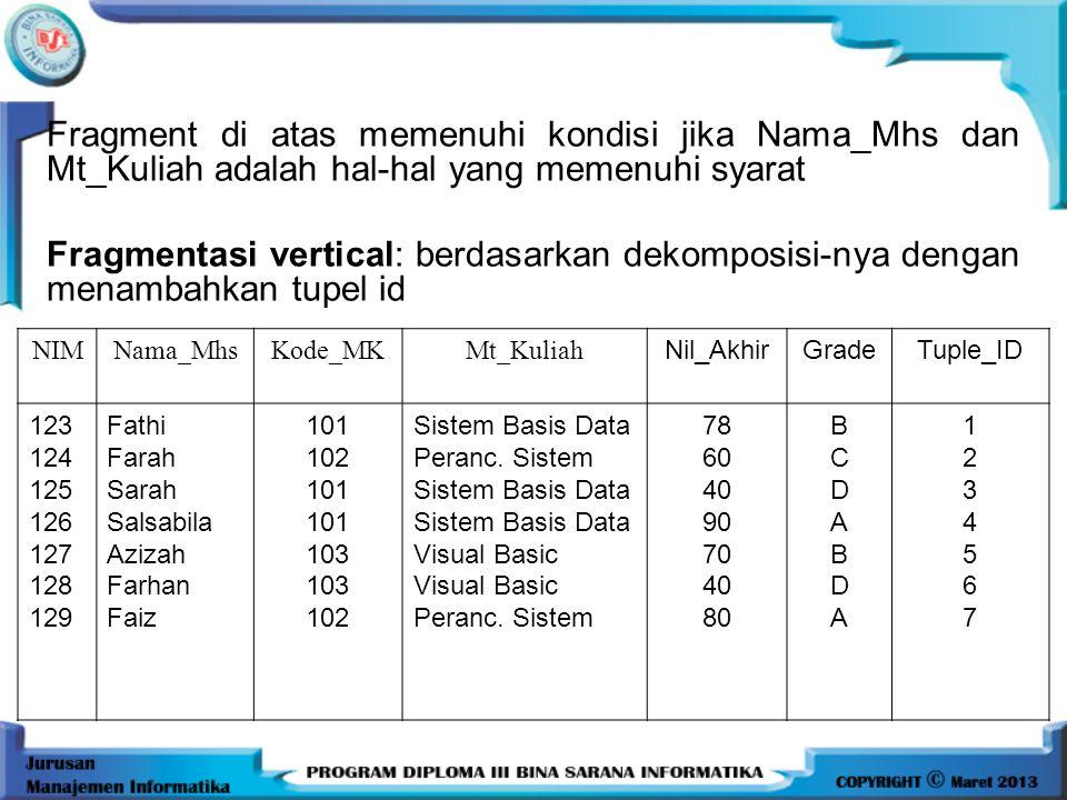 Fragment di atas memenuhi kondisi jika Nama_Mhs dan Mt_Kuliah adalah hal-hal yang memenuhi syarat