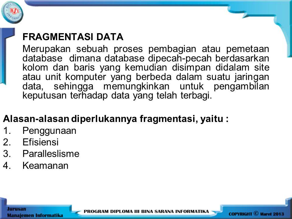 FRAGMENTASI DATA