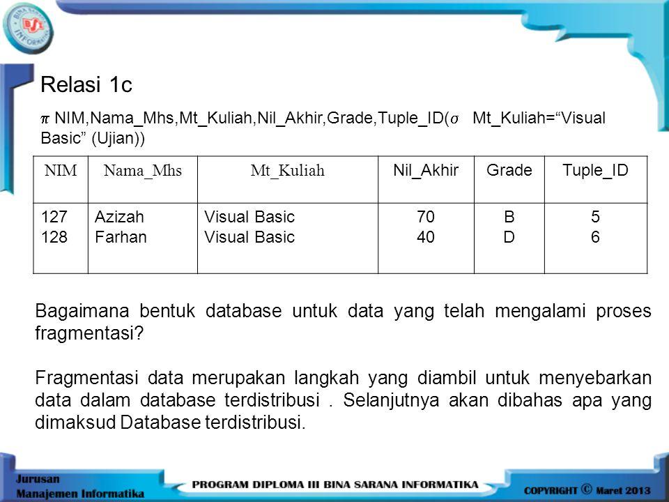 Relasi 1c  NIM,Nama_Mhs,Mt_Kuliah,Nil_Akhir,Grade,Tuple_ID( Mt_Kuliah= Visual Basic (Ujian)) NIM.