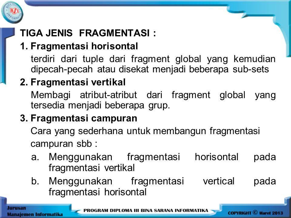Menggunakan fragmentasi horisontal pada fragmentasi vertikal