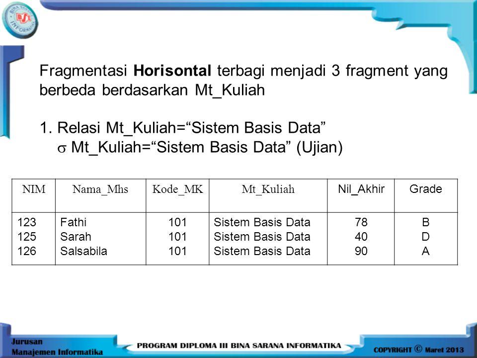 Relasi Mt_Kuliah= Sistem Basis Data