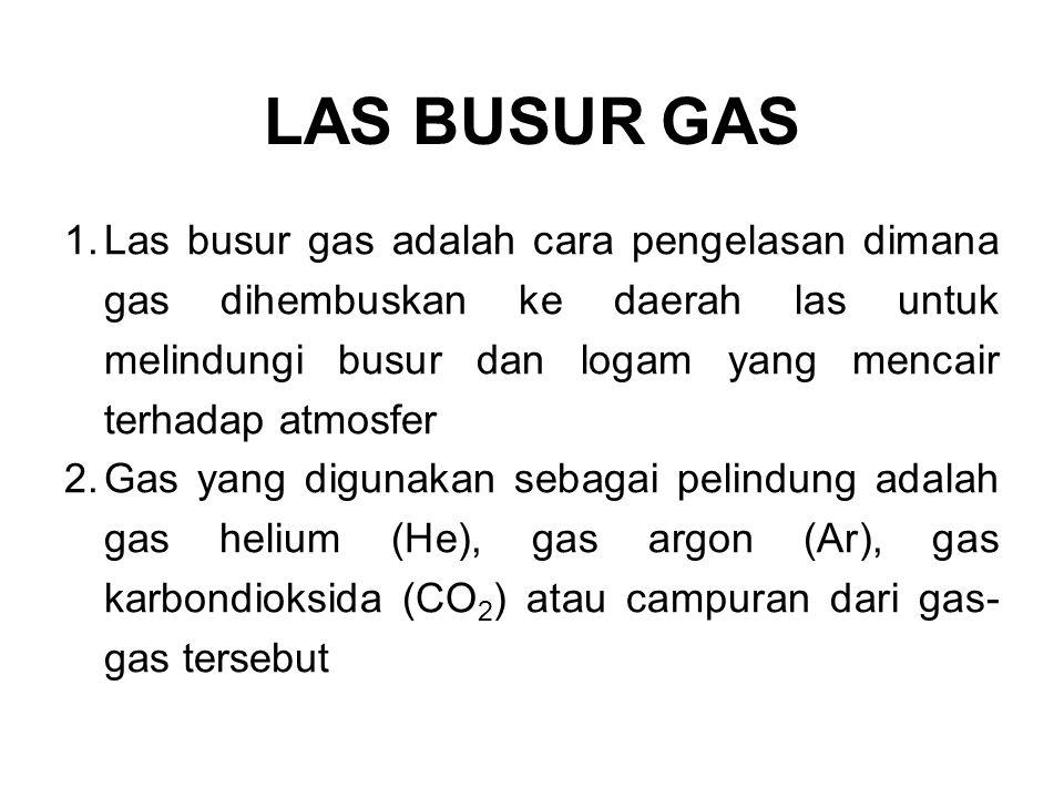 LAS BUSUR GAS