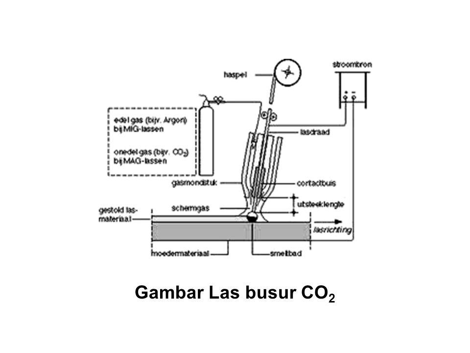 Gambar Las busur CO2