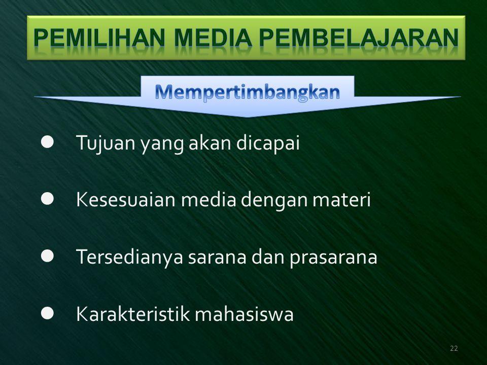 PEMILIHAN MEDIA PEMBELAJARAN