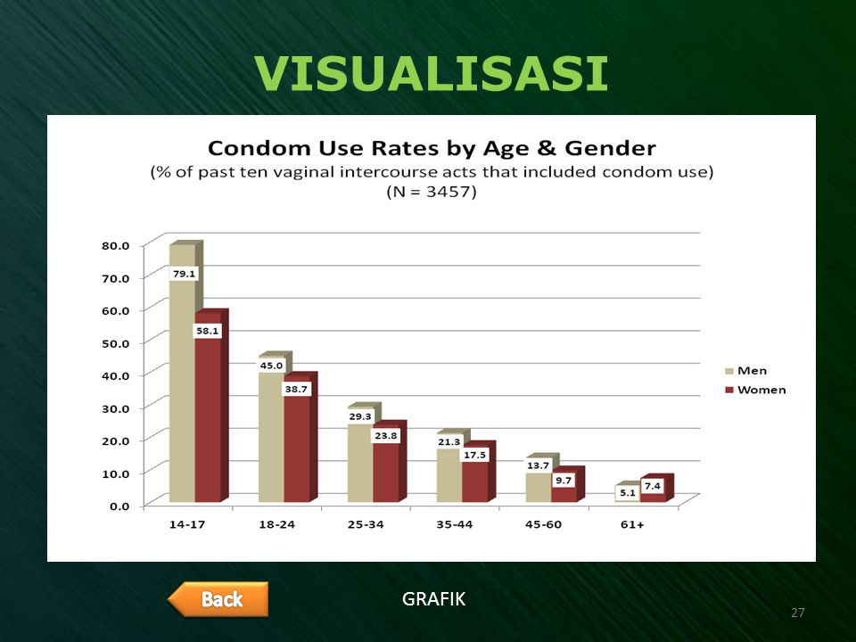VISUALISASI Back GRAFIK