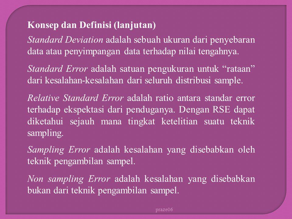 Konsep dan Definisi (lanjutan)