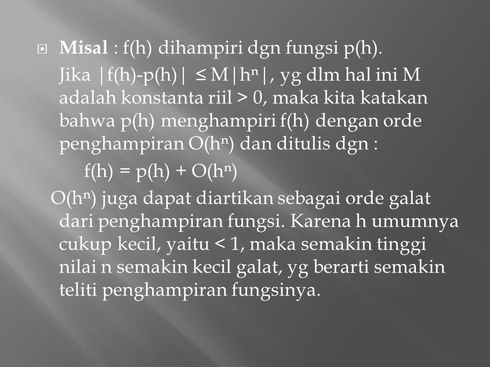 Misal : f(h) dihampiri dgn fungsi p(h).