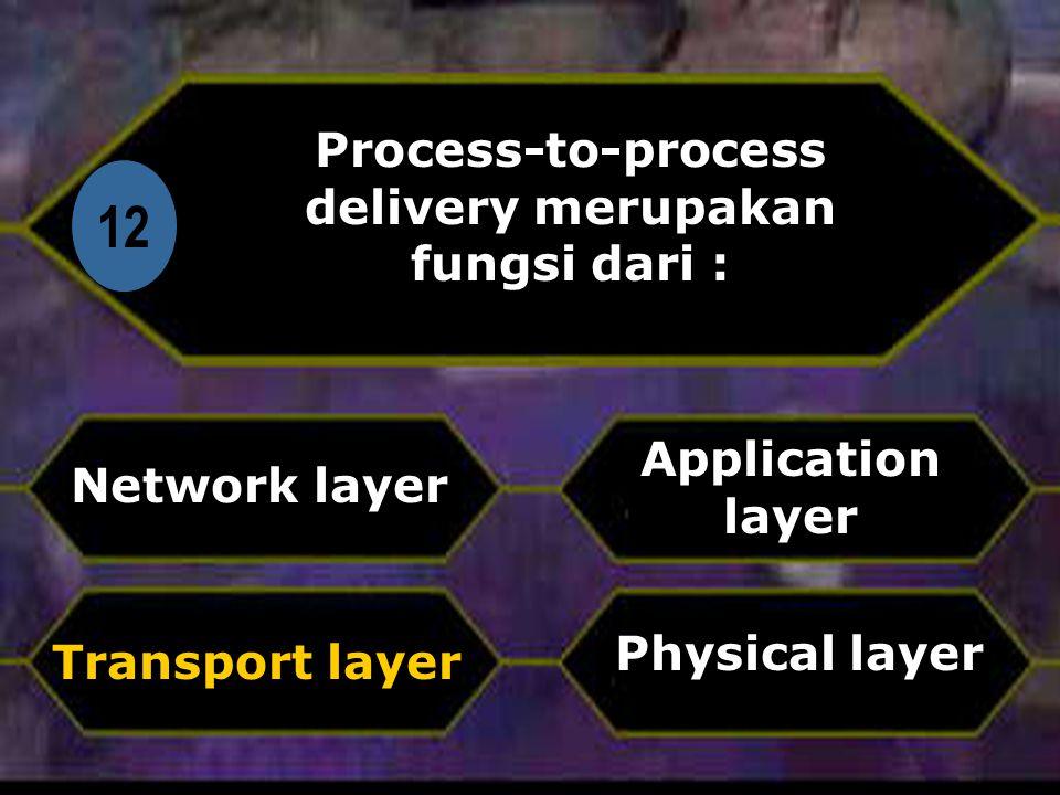 Process-to-process delivery merupakan fungsi dari :