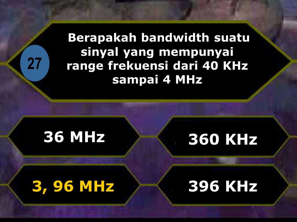 Berapakah bandwidth suatu sinyal yang mempunyai range frekuensi dari 40 KHz sampai 4 MHz