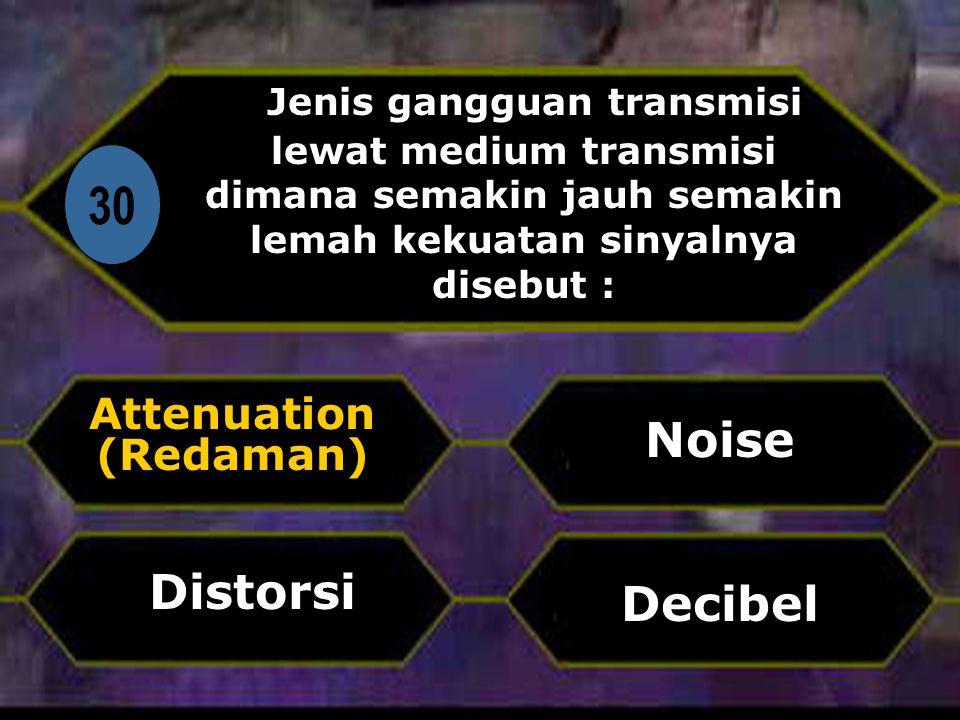 Attenuation (Redaman)