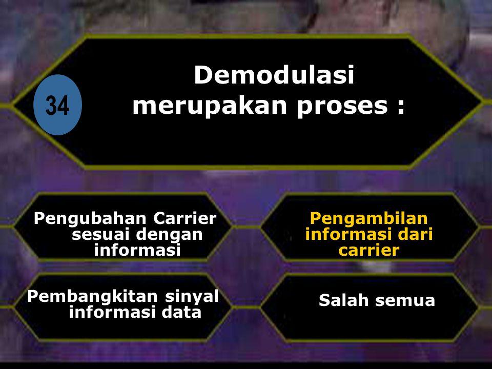 Demodulasi merupakan proses : Pembangkitan sinyal informasi data