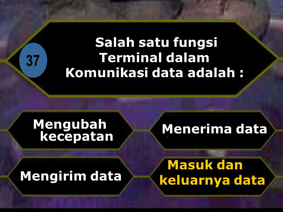 37 Mengubah kecepatan Menerima data Masuk dan keluarnya data