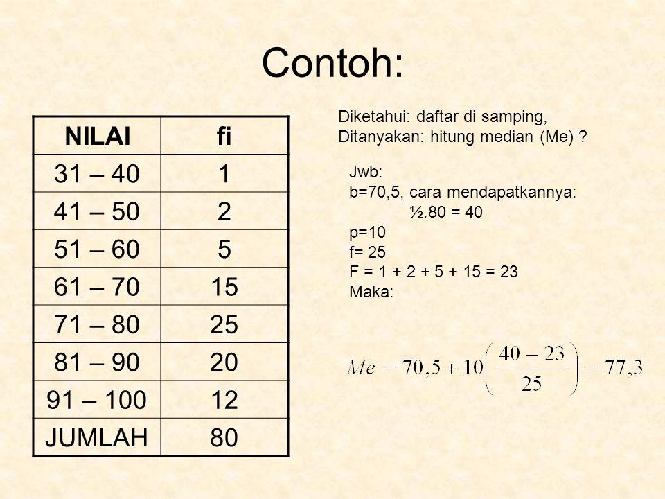 Contoh: Diketahui: daftar di samping, Ditanyakan: hitung median (Me) NILAI. fi. 31 – 40. 1. 41 – 50.