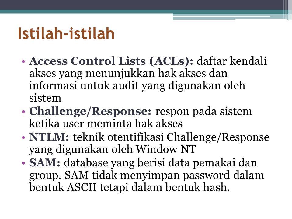 Istilah-istilah Access Control Lists (ACLs): daftar kendali akses yang menunjukkan hak akses dan informasi untuk audit yang digunakan oleh sistem.