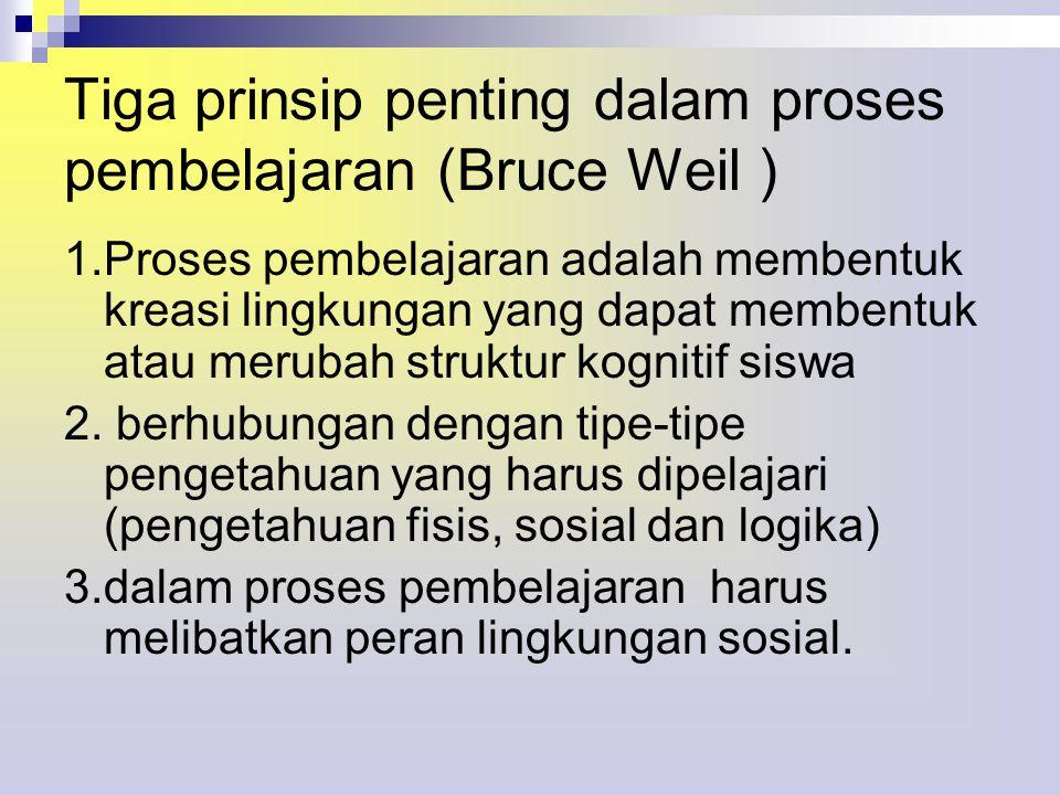 Tiga prinsip penting dalam proses pembelajaran (Bruce Weil )