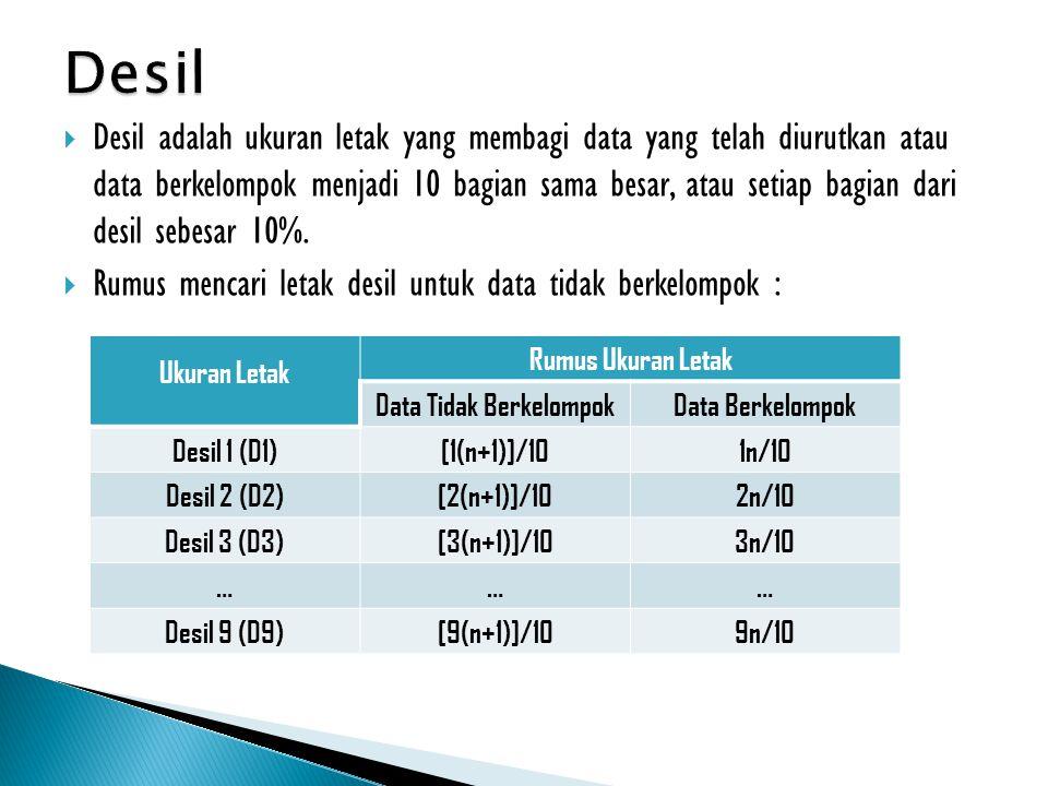 Data Tidak Berkelompok