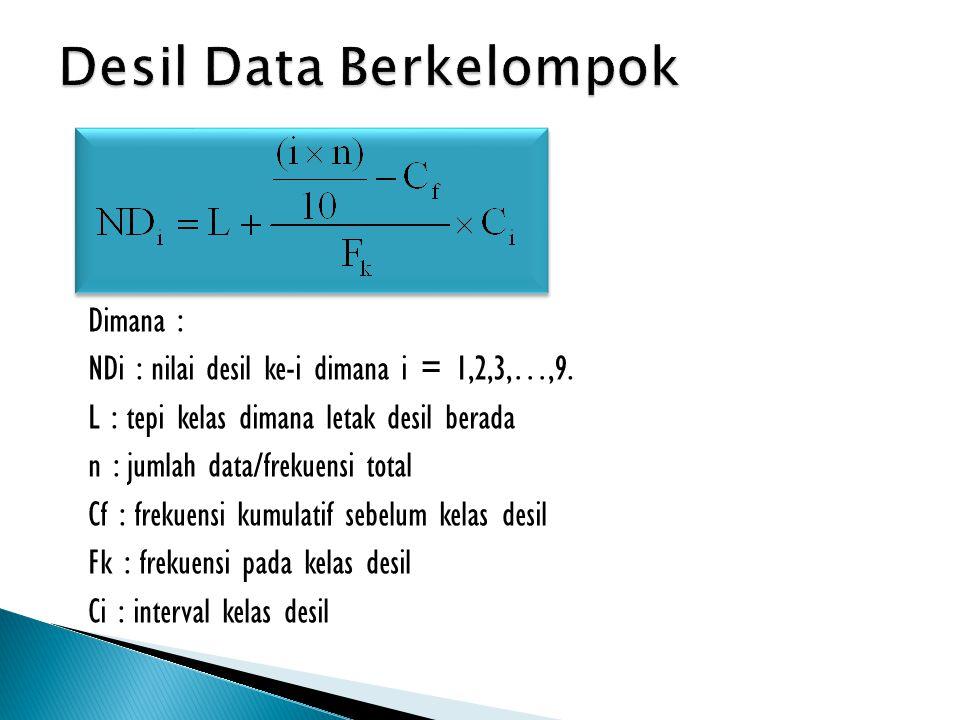 Desil Data Berkelompok