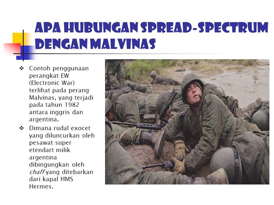 Apa hubungan spread-spectrum dengan MALVINAS