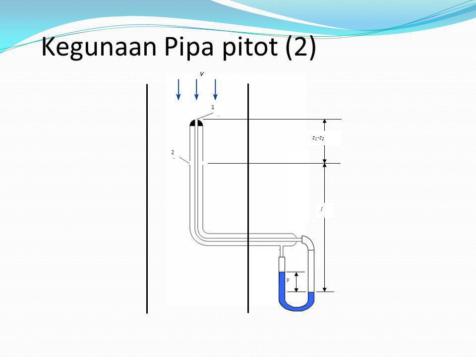 Kegunaan Pipa pitot (2) 1 2 V y l z1-z2