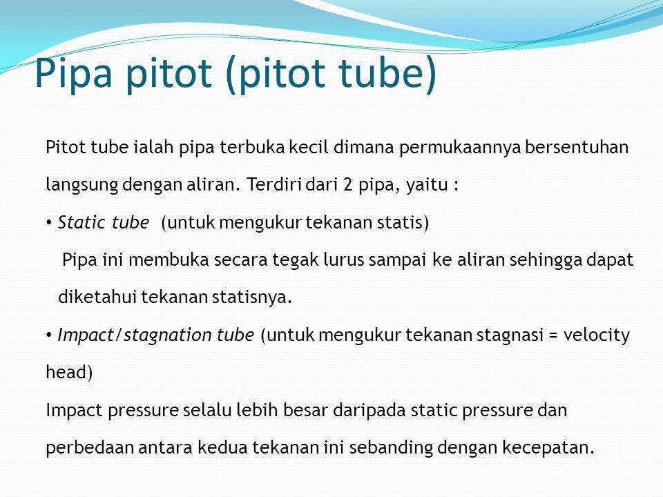 Pipa pitot (pitot tube)