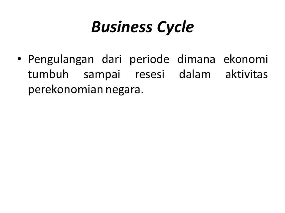 Business Cycle Pengulangan dari periode dimana ekonomi tumbuh sampai resesi dalam aktivitas perekonomian negara.