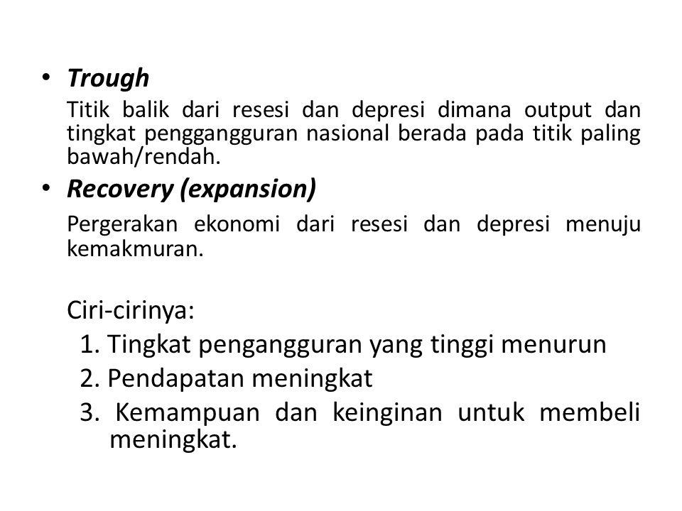 Pergerakan ekonomi dari resesi dan depresi menuju kemakmuran.