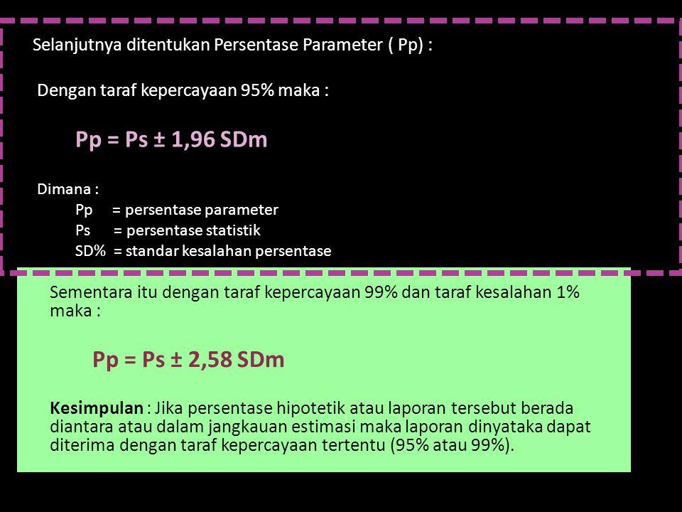Selanjutnya ditentukan Persentase Parameter ( Pp) : Dengan taraf kepercayaan 95% maka : Pp = Ps ± 1,96 SDm Dimana : Pp = persentase parameter Ps = persentase statistik SD% = standar kesalahan persentase