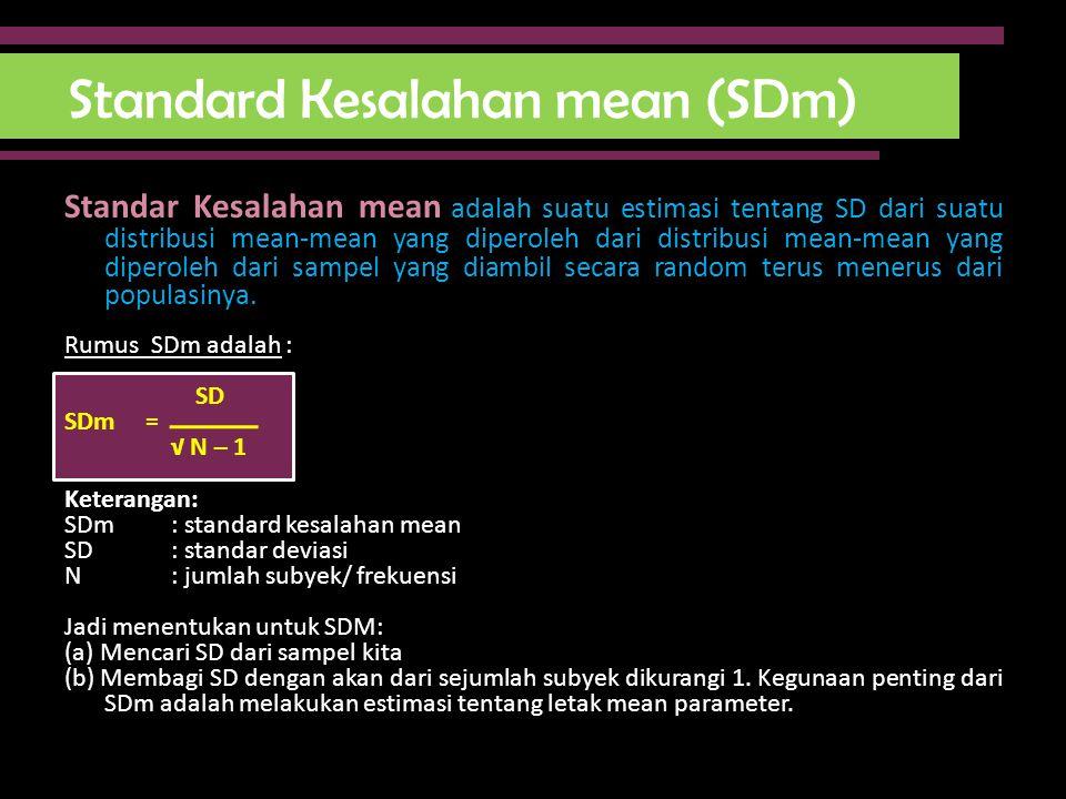 Standard Kesalahan mean (SDm)