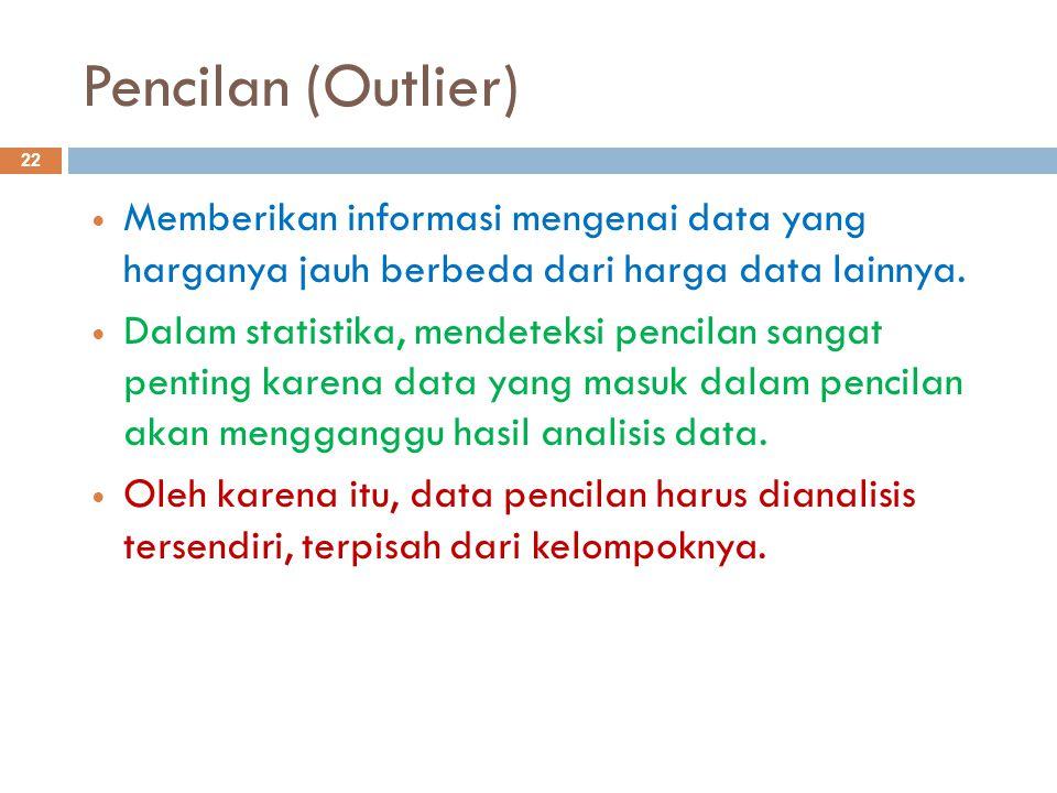 Pencilan (Outlier) Memberikan informasi mengenai data yang harganya jauh berbeda dari harga data lainnya.