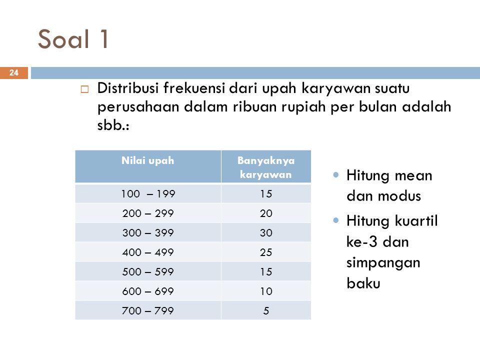 Soal 1 Distribusi frekuensi dari upah karyawan suatu perusahaan dalam ribuan rupiah per bulan adalah sbb.:
