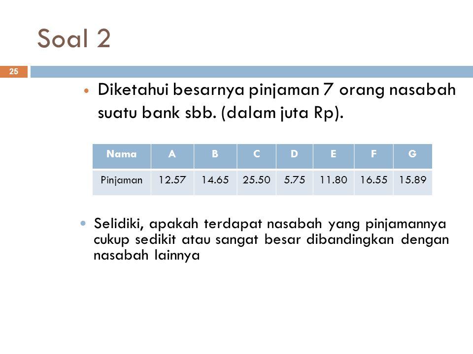 Soal 2 Diketahui besarnya pinjaman 7 orang nasabah suatu bank sbb. (dalam juta Rp). Nama. A. B.