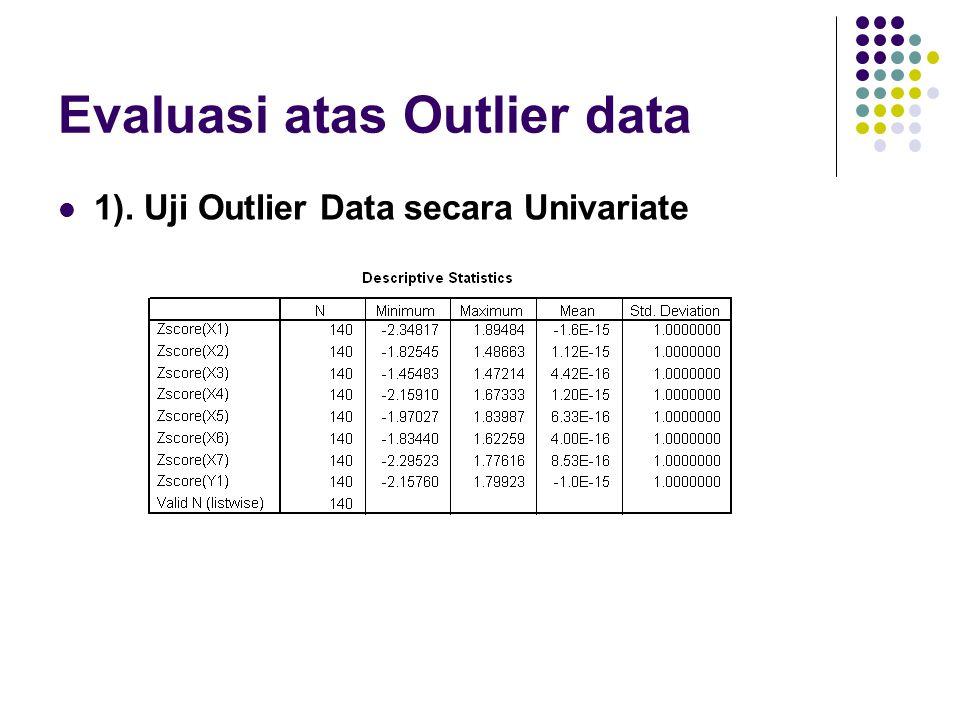 Evaluasi atas Outlier data