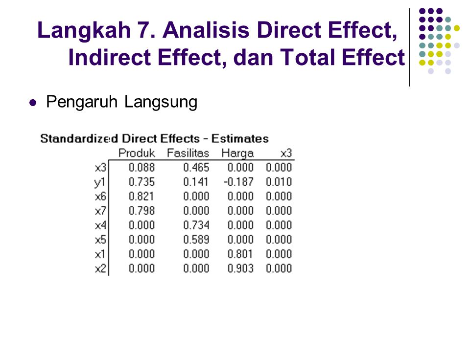 Langkah 7. Analisis Direct Effect, Indirect Effect, dan Total Effect