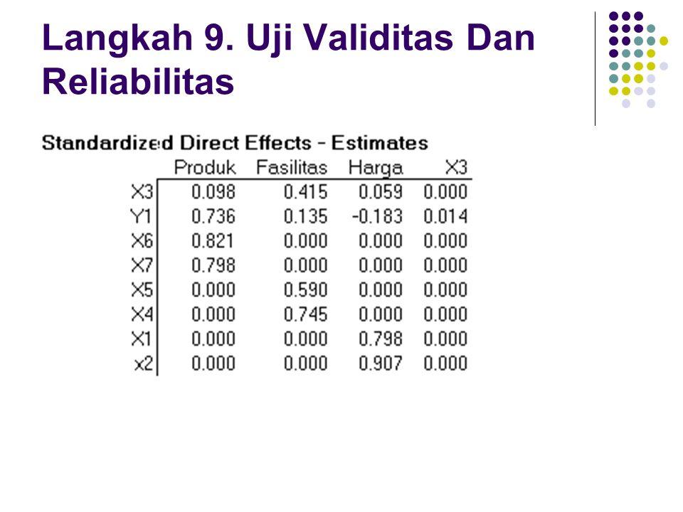 Langkah 9. Uji Validitas Dan Reliabilitas