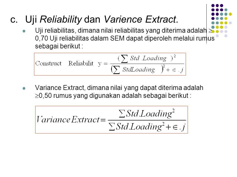 Uji Reliability dan Varience Extract.