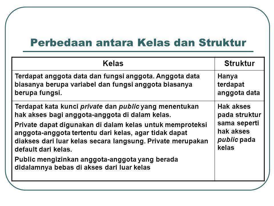 Perbedaan antara Kelas dan Struktur