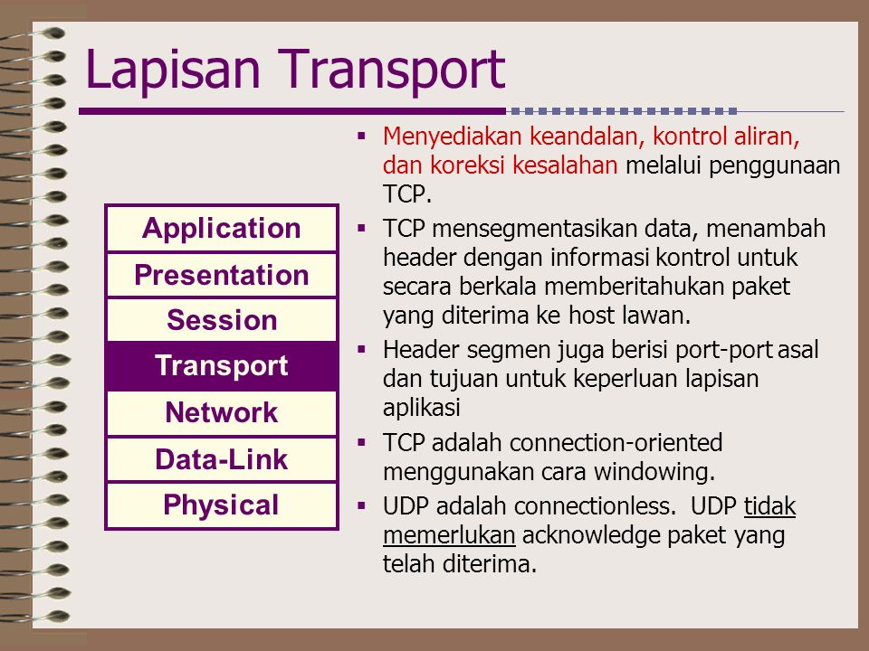 Lapisan Transport Application Presentation Session Transport Network