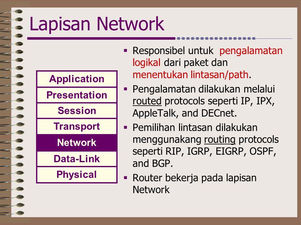 Lapisan Network Responsibel untuk pengalamatan logikal dari paket dan menentukan lintasan/path.